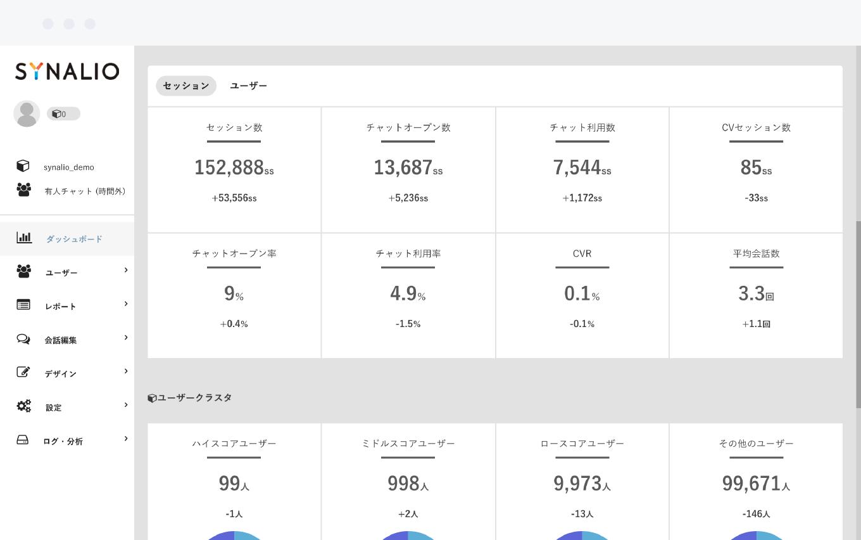 サイト行動履歴取得